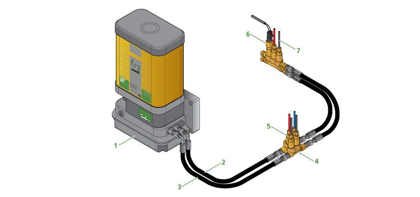 Types Of Lubrication Systems : Twin automatic lubrication system